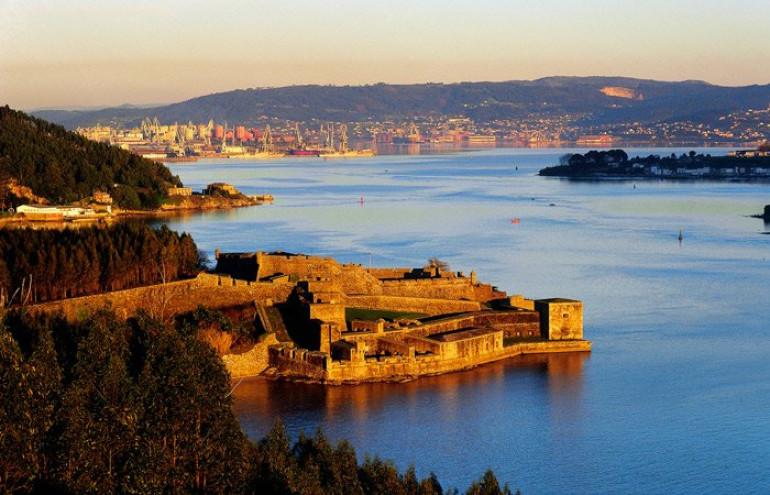 Listado de ONGs de Ferrol